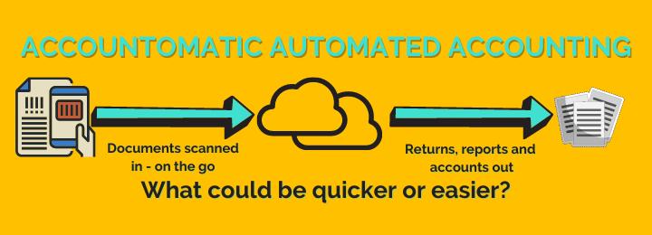 Accountomatic Automated Accounting